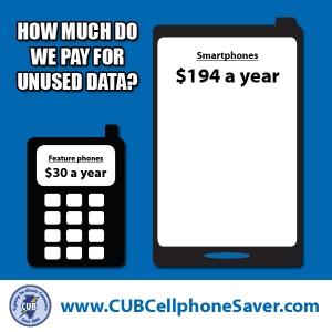 Illinois wireless data waste.
