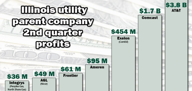 The 2013 second quarter profits of Illinois utility parent companies.