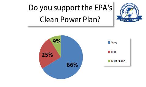 20150707_CleanPowerPlanGraph