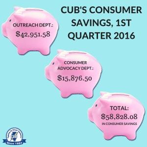 20160418_ConsumerSavings_fb
